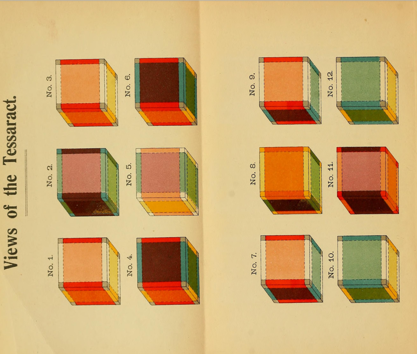 Fold out from the 1906 C. Howard Hinton book, The Fourth Dimension. Links to the Internet Archive repository for the book.